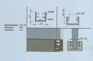 Уплотнитель 4-6,5 мм