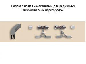 Направляющая и механизмы верхний подвес для радиусных межкомнатных перегородок